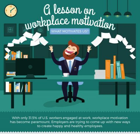 A Lesson on Workplace Motivation Infographic