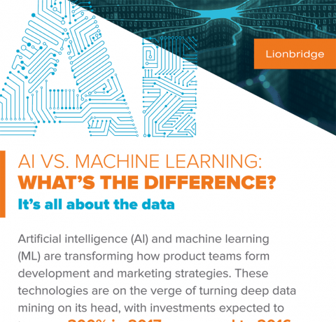 AI vs Machine Learning: What's the Difference? Infographic