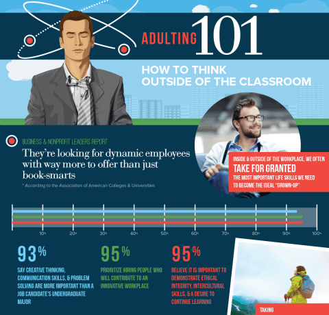 Adulting 101: How to Think Outside of the Classroom Infographic