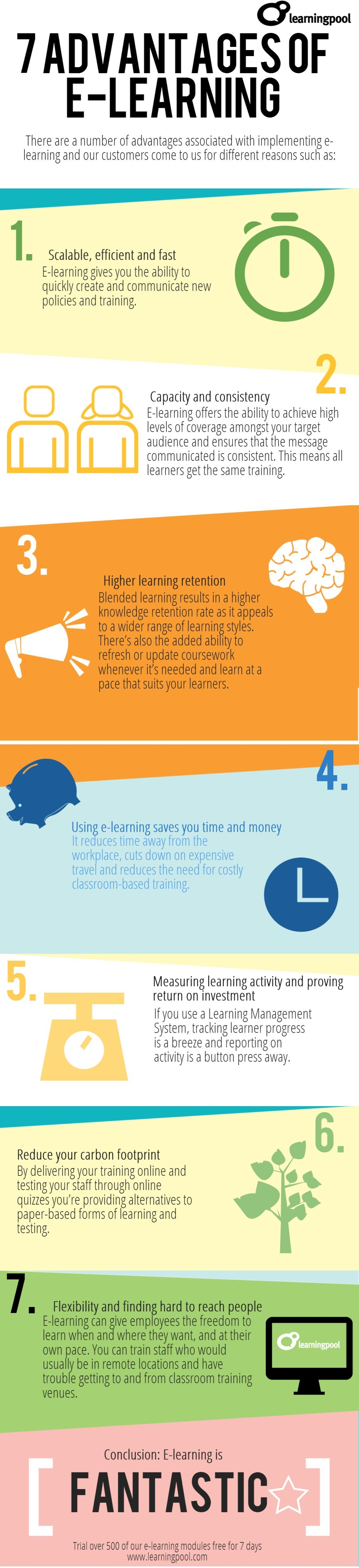 Top 7 e-Learning Advantages Infographic