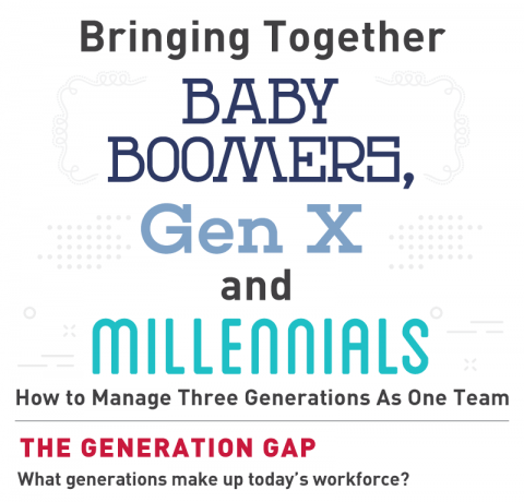How to Effectively Manage a Multi-generational Workplace Infographic