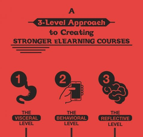 How To Create Stronger eLearning Courses Infographic