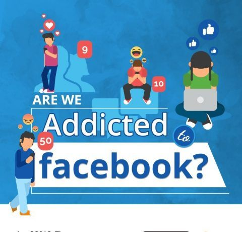 Are We Addicted To Facebook? Infographic