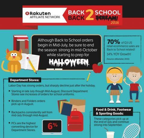 Back to School – Back to Scream 2016