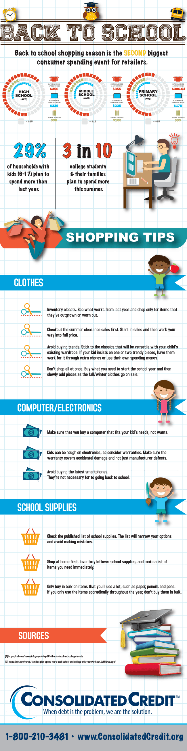 Back-to-School Shopping: Dos & Don'ts Infographic