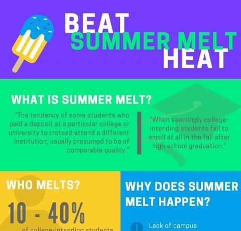 Beat Summer Melt Heat Infographic