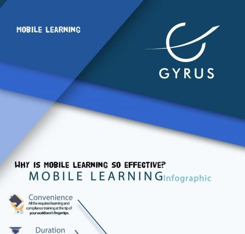 Benefits and Features of Mobile Learning Infographic