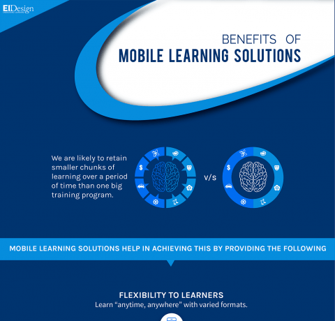 Benefits of Mobile Learning Solutions Infographic