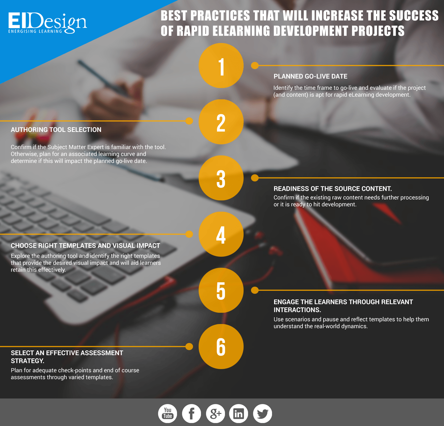 How to Increase the Success of Rapid eLearning Development Projects Infographic