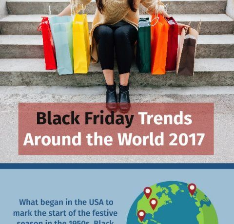 Black Friday Trends Around The World 2017 Infographic