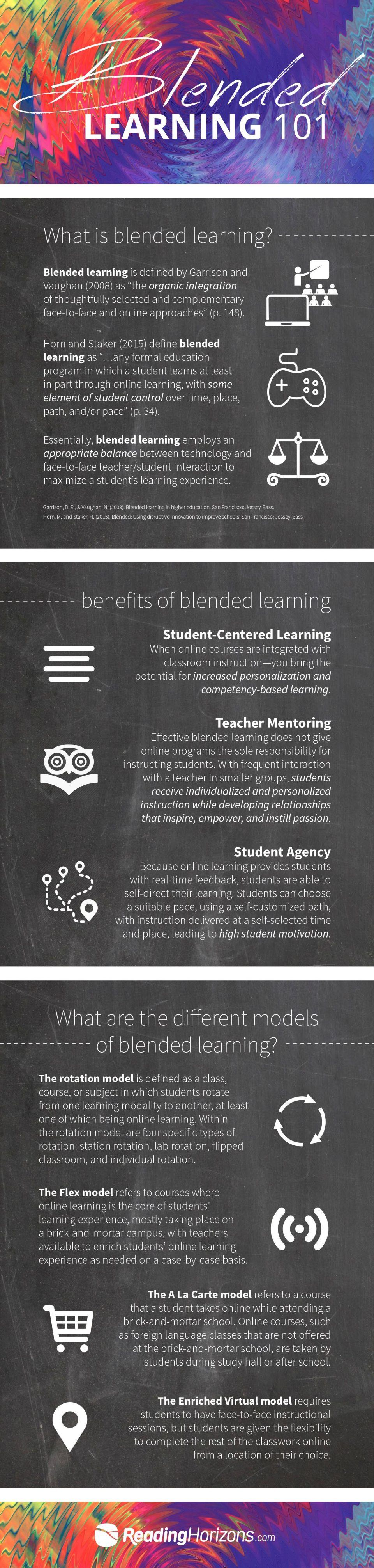 Blended Learning 101 Infographic