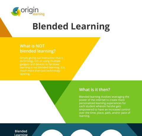The Mystery of Blended Learning Infographic