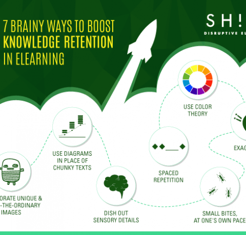 Boosting Knowledge Retention in eLearning Infographic