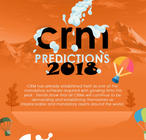 CRM Predictions 2018 Infographic