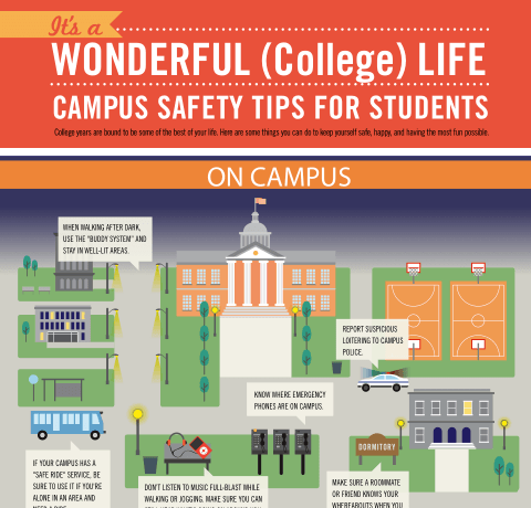 Campus Safety Tips for College Students Infographic