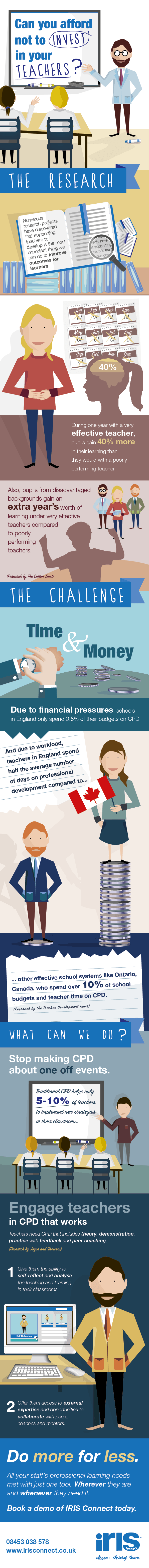 Can you afford not to invest in your teachers? Infographic