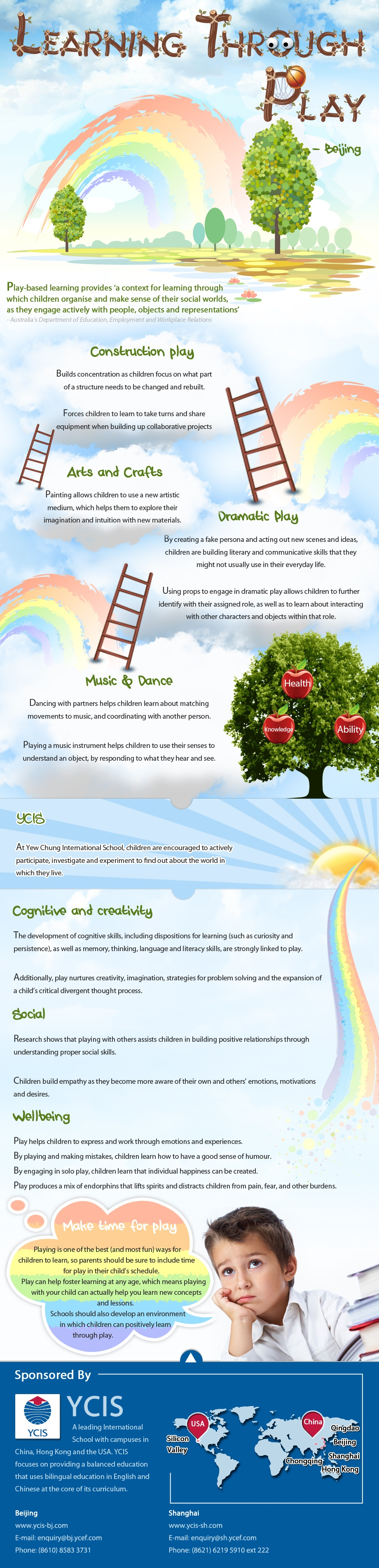 Children Learn Through Play Infographic