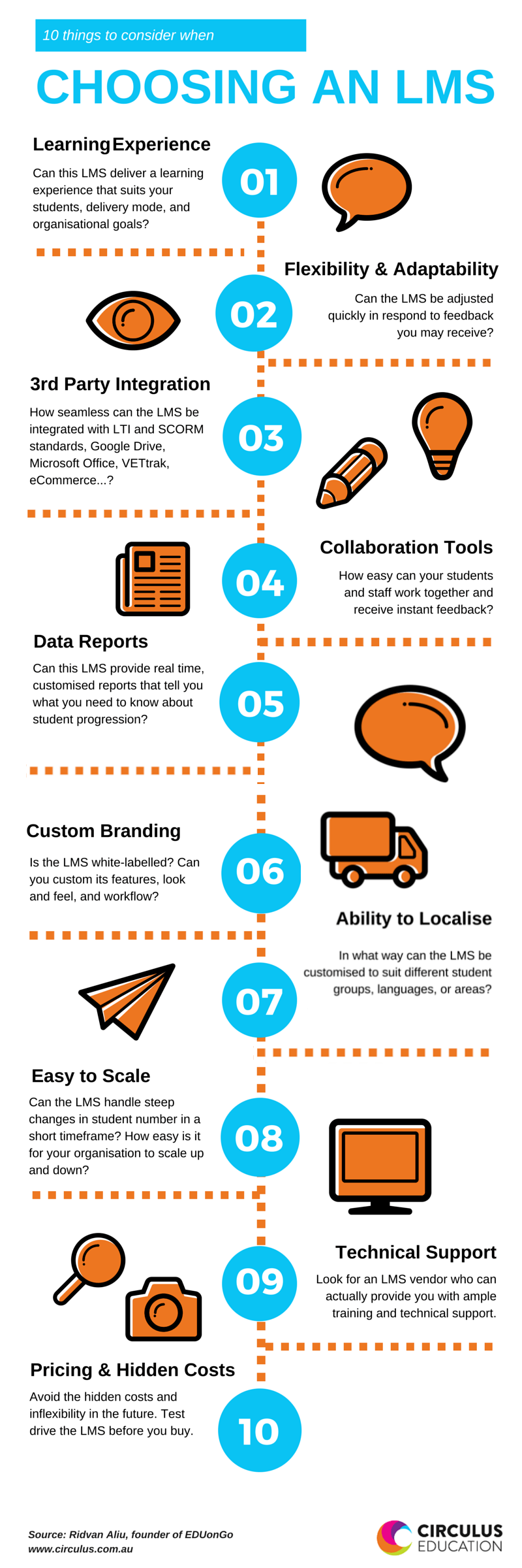Top 10 Things To Consider When Selecting Your LMS Infographic