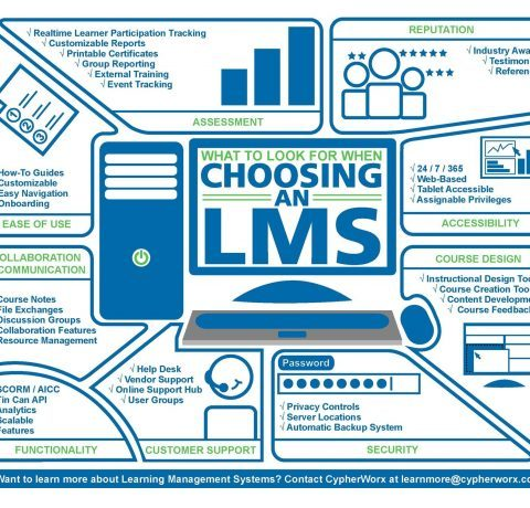 What To Look For When Choosing an LMS Infographic