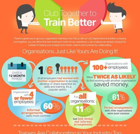 Club Together to Train Better Infographic