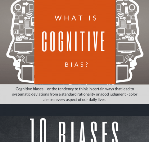 Cognitive Bias In Learning Infographic