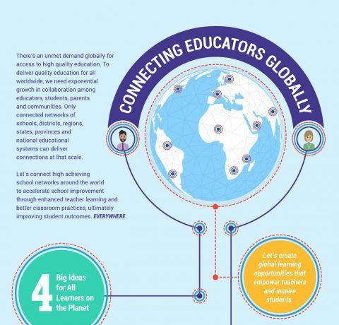 Connecting Educators Globally Infographic
