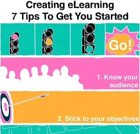 How to Start Creating eLearning Infographic