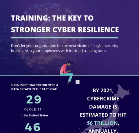Training: The Key To Stronger Cyber Resilience Infographic