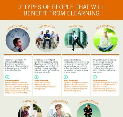 7 Types of People that Will Benefit from eLearning Infographic