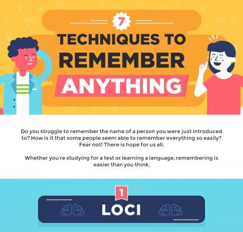 7 Techniques to Remember Anything Infographic