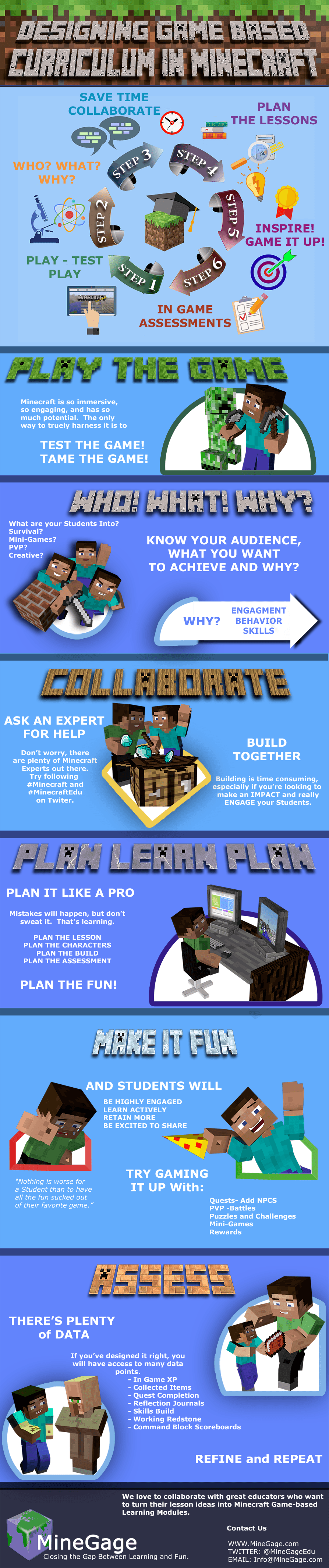 Designing a Game Based Curriculum in Minecraft Infographic