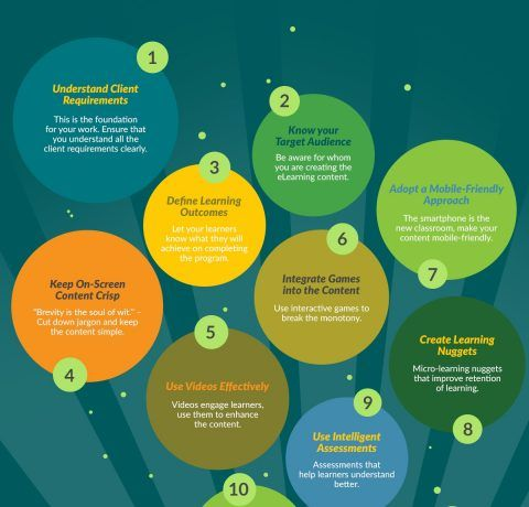 Designing Effective eLearning Infographic