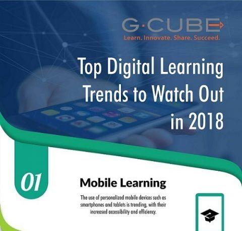 Top Digital Learning Trends To Watch Out In 2018 Infographic