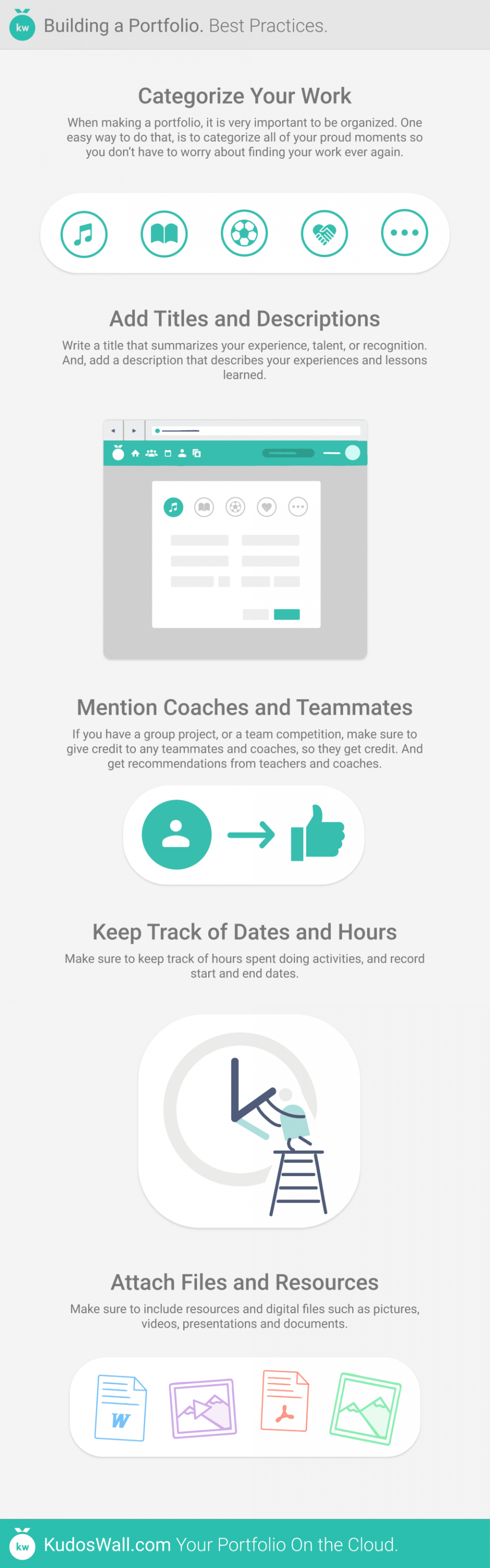 Digital Portfolios Best Practices Infographic