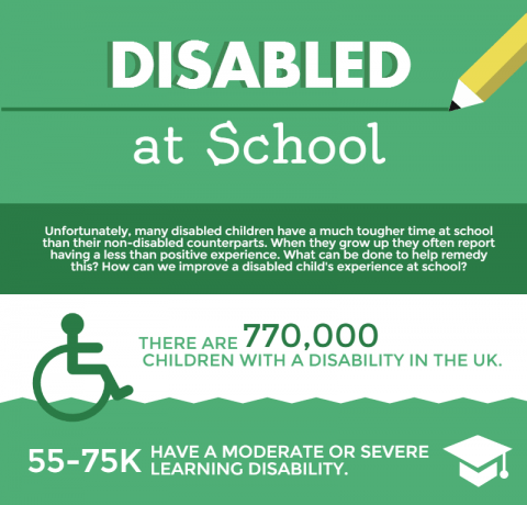 Disabled at School Infographic