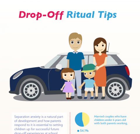 Drop-Off Ritual Tips for Back to School Infographic