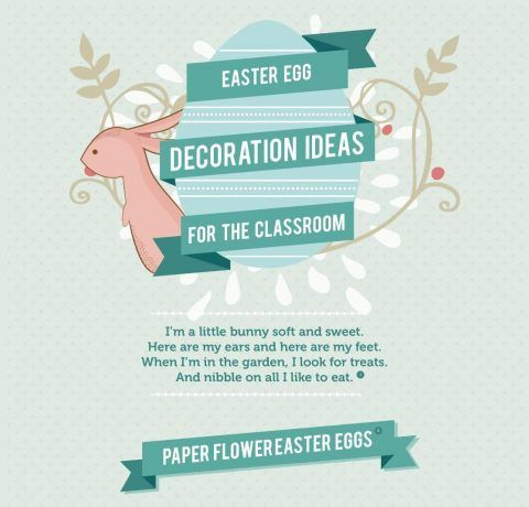 Easter Egg Decoration Ideas for the Classroom Infographic