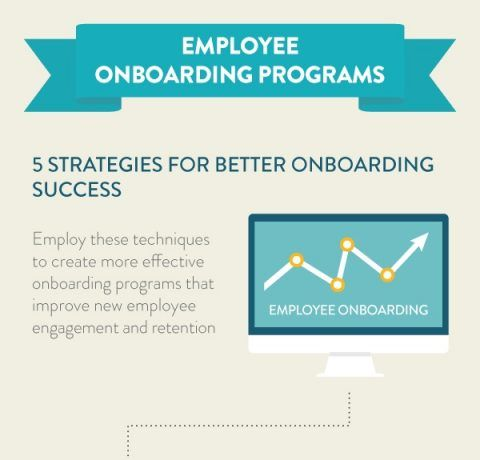 5 Strategies for Employee Onboarding Success Infographic