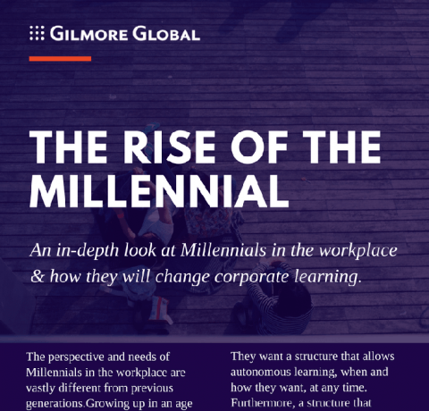 Empowering Millennials Through Corporate Learning Infographic