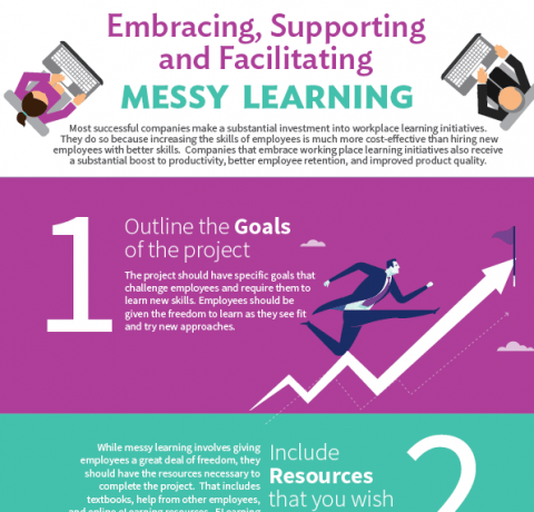 Encouraging Everyday Messy Learning Infographic