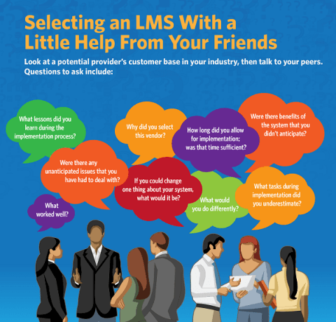 Essentials of Selecting an LMS Infographic