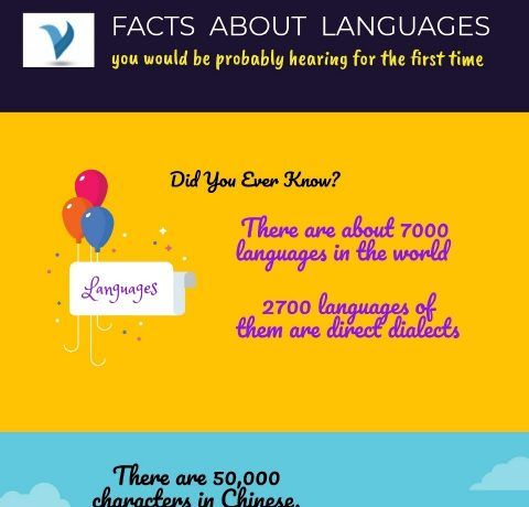 Facts About Languages Infographic