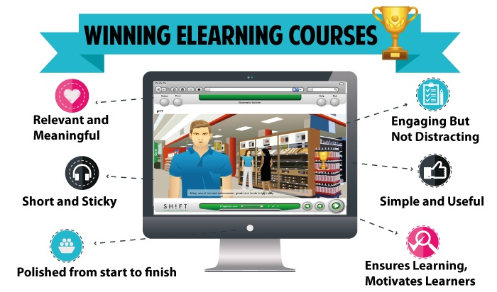 Features of a Winning eLearning Course Infographic