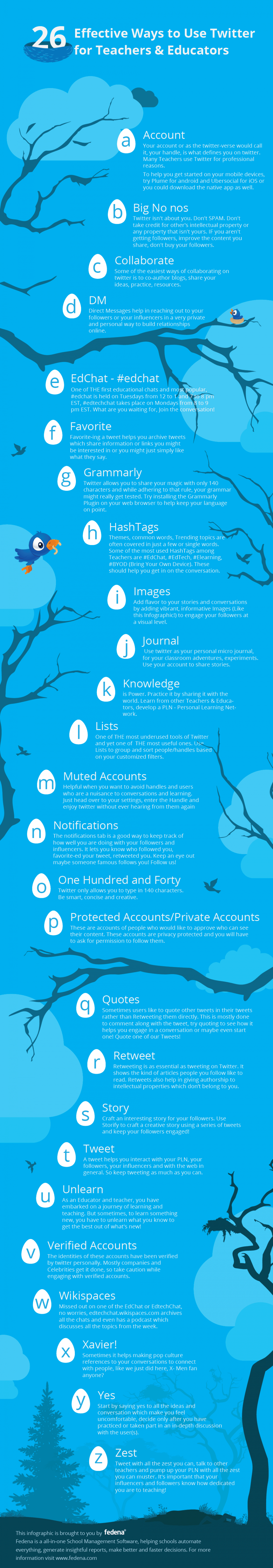 26 Effective Ways to use Twitter for Teachers and Educators Infographic