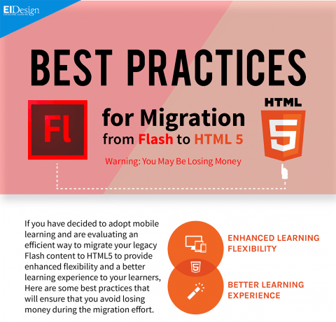 Best Practices to Migrate Flash to HTML5 Infographic