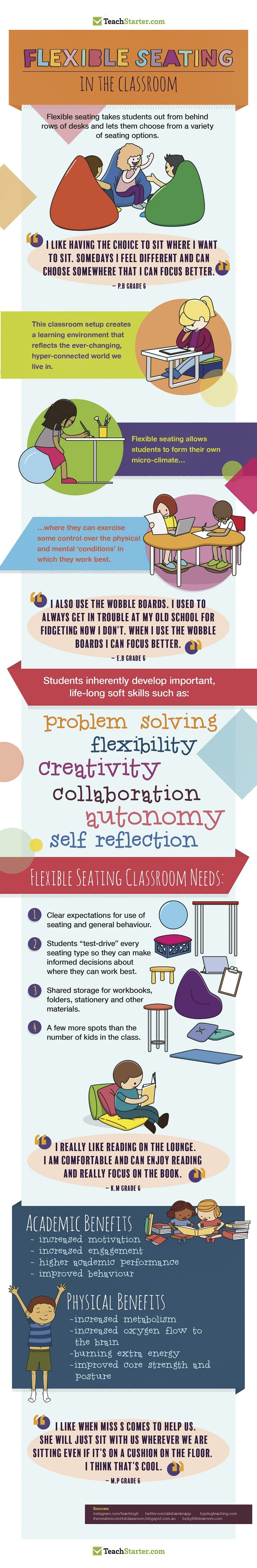 Flexible Seating in the Classroom Infographic