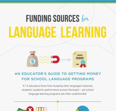 Funding Sources for Language Learning Infographic