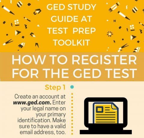 Perfect Way To Prepare For GED Test Infographic