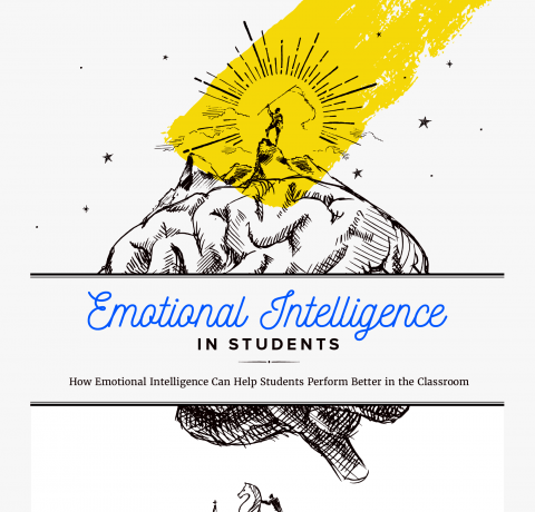 How Emotional Intelligence Helps Students Infographic