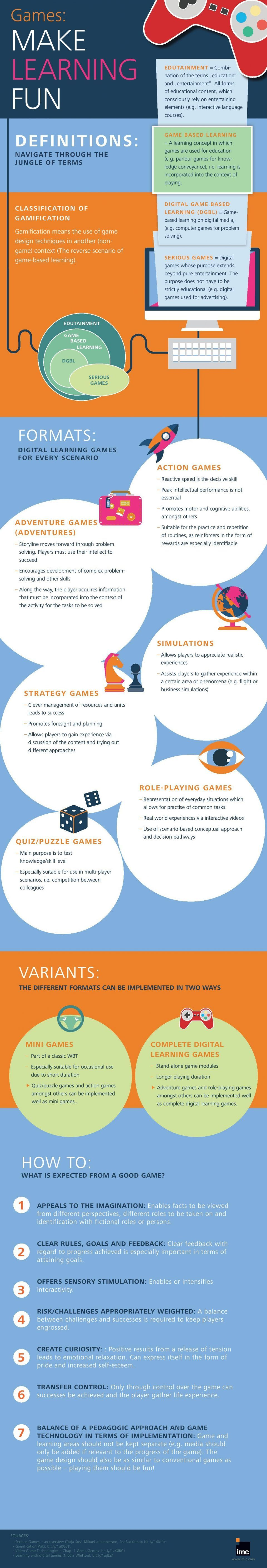 Games Make Learning Fun Infographic